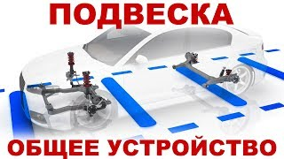 Сar suspension structure