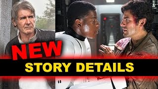 Star Wars The Force Awakens Plot Details - SOME Spoilers, Review aka Reaction - Beyond The Trailer