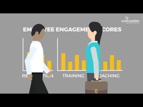 Employee Engagement: Retain and Motivate Your Employees
