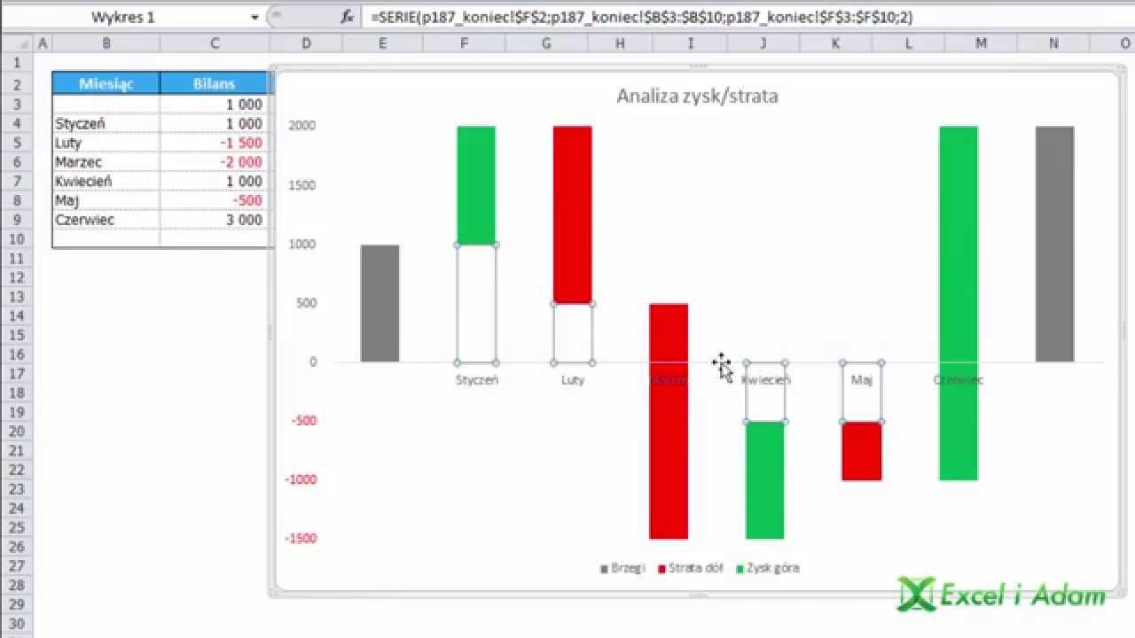 Excel wykres wodospadowy z wartociami ujemnymi porada 187 excel wykres wodospadowy z wartociami ujemnymi porada 187 ccuart Gallery
