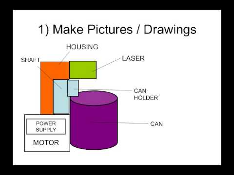 Inventor's Quick Tips – Documenting Your Idea