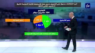 21% نسبة التزام الدول المانحة بخطة الاستجابة للأزمة السورية لبداية الشهر الحالي (5/11/2019)