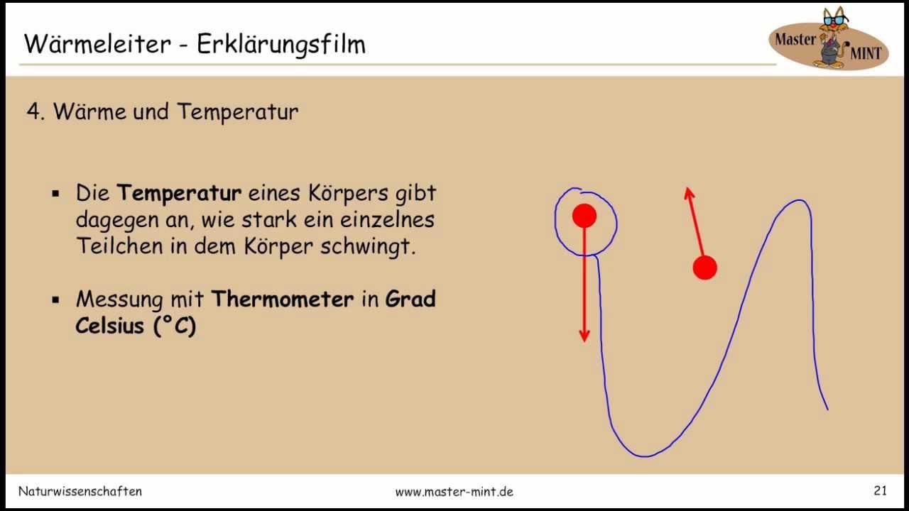 Wärmeleiter - Erklärungsfilm - YouTube