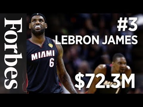 The 10 Highest-Paid Athletes In The World | Forbes