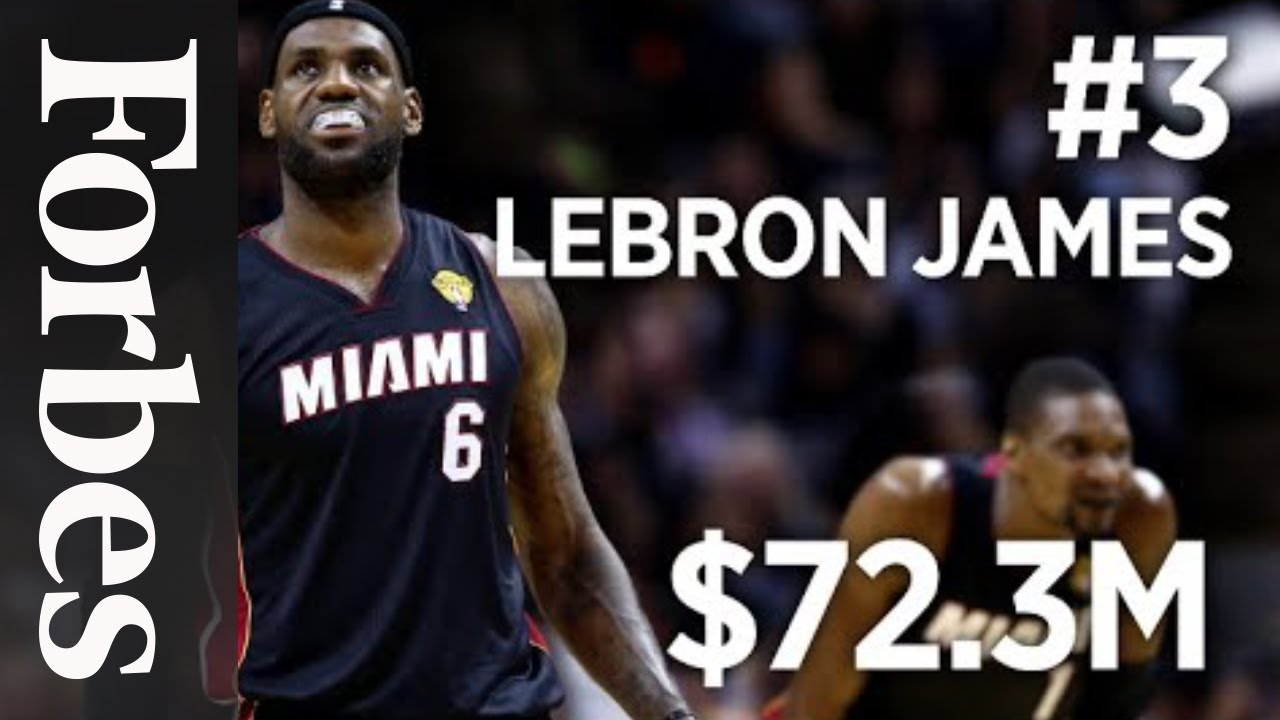 The 10 Highest-Paid Athletes In The World | Forbes - YouTube