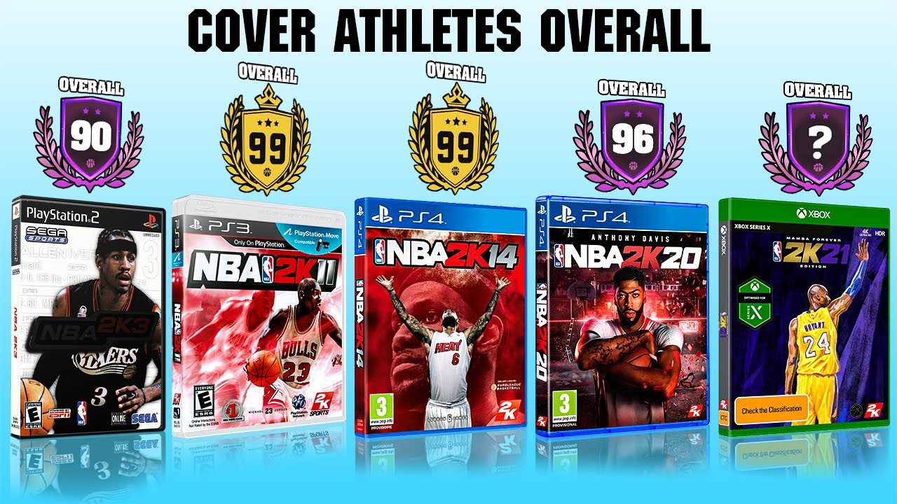 NBA 2K cover athletes overalls [NBA 2K - NBA 2K21]