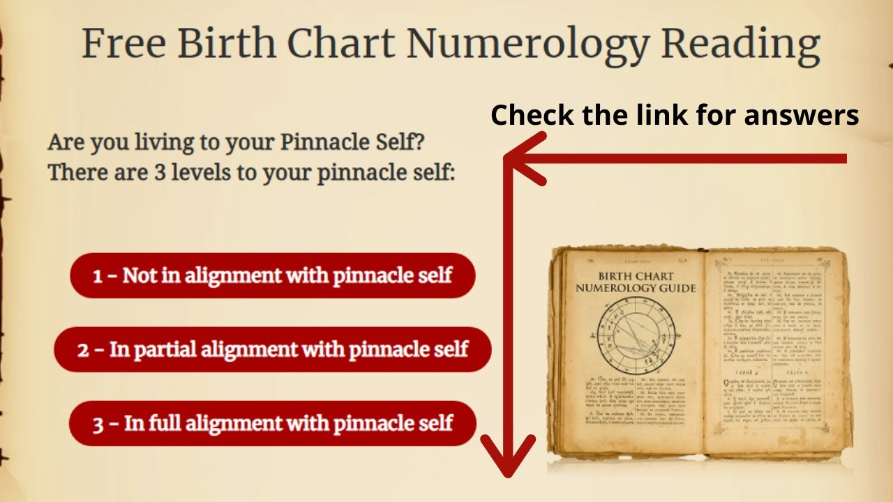 Would you like a numerology birth chart reading   20   YouTube