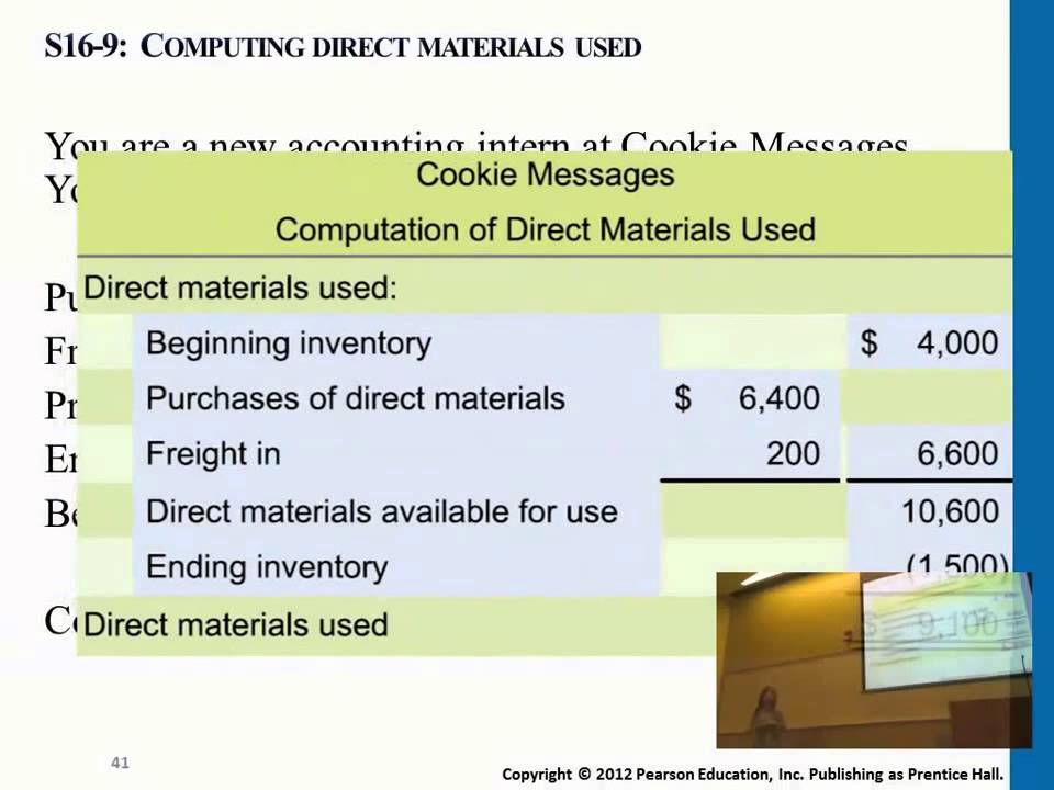 direct materials examples