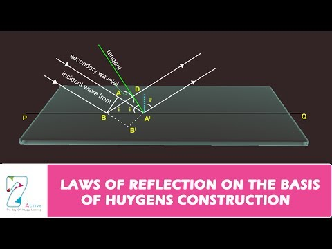 Laws of Reflection on the basis of Huygens Construction