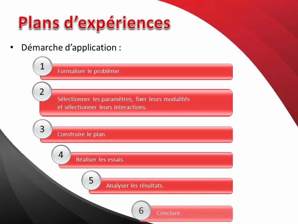 Pfe Les Plans D Experience Selon La Methode Taguchi Elaboration D Un Site Web Pedagogique Youtube