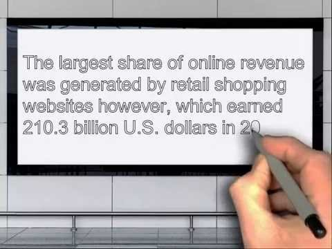 Online Shopping Industry