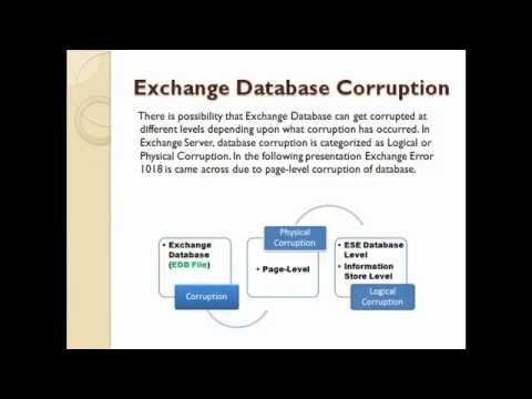 Exchange 2007 Error 1018: Repair & Restore Offline Database