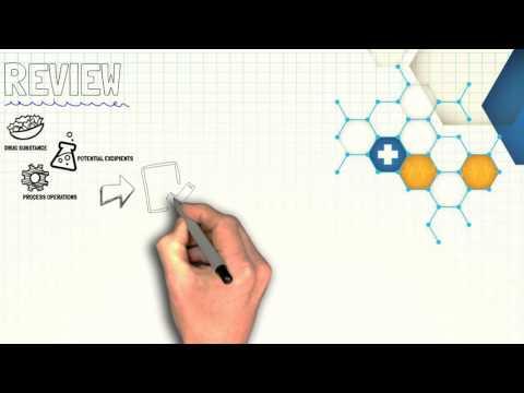 Pharma Industry Quality by Design-QbD