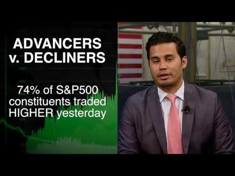 07/13: Stocks set for flat start, Asia surges, SP500 in focus