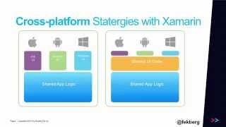 Cross-Platform Development with Xamarin