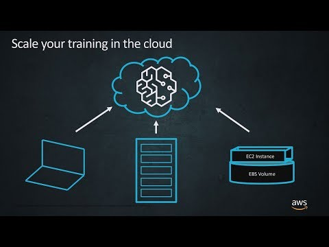 Use the Deep Learning Framework of Your Choice with Amazon SageMaker