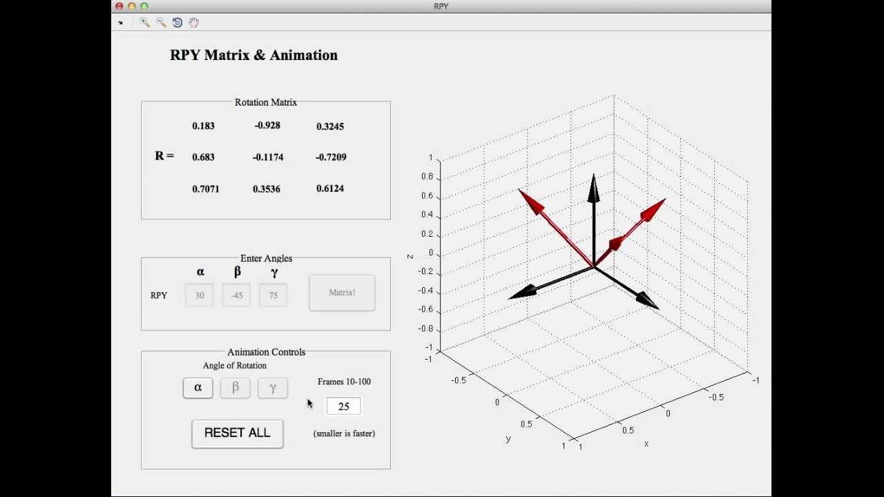 RPY - Rotation Simulation