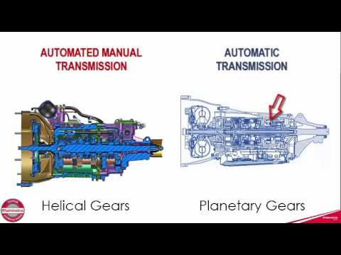 spv 00002 difference between amt at youtube rh youtube com differentiate between manual system and autonomic system differentiate between manual system and autonomic system
