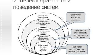 Цель как объективная системная категория