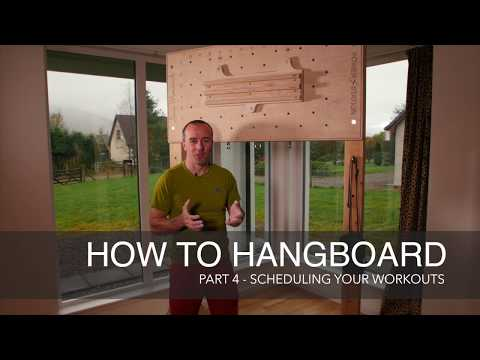 How to Hangboard