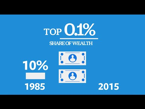 Bernie Sanders: In-Depth Explanation of Income Inequality