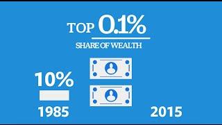 Bernie Brief Income Inequality