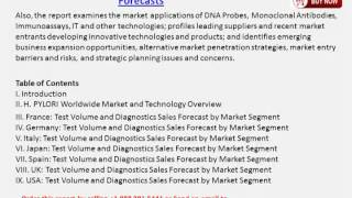 2015-2019 Future Horizons and Growth Strategies in the H. Pylori Testing Market