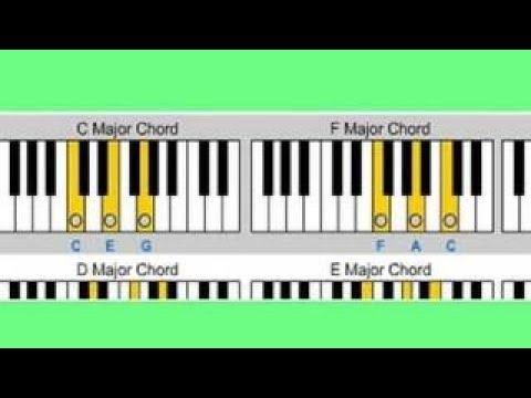 Beginner Piano Chords Chart Homeschoolingforfree