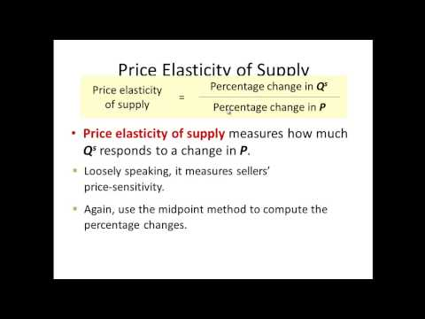 Elasticity Of Demand And Supply Coefficients Micro Topic 2 4 And