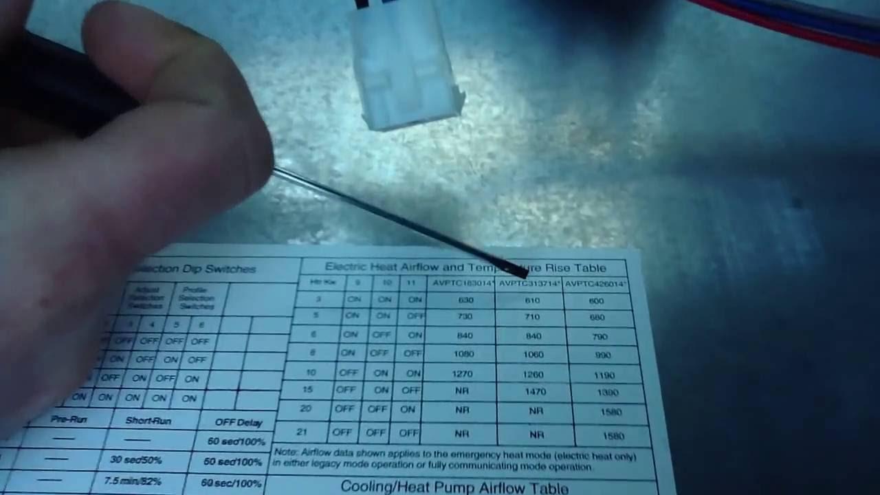 Setting Dip Switches On Goodman Ac Unit