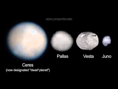See Asteroids And A Trio Of Planets Through Your Telescope In June | Video