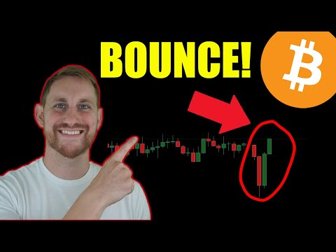 BITCOIN WITH A HUGE BOUNCE! – WEEKLY CLOSE