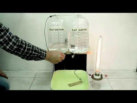 Salt Water Electric Conductivity Test