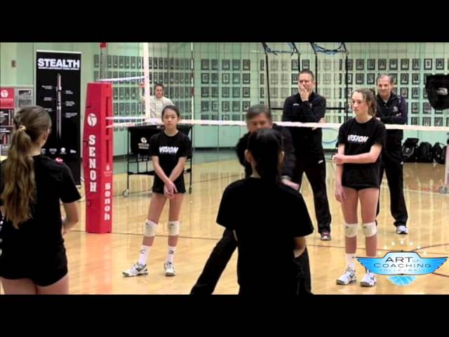 How to teach Passing a Volleyball