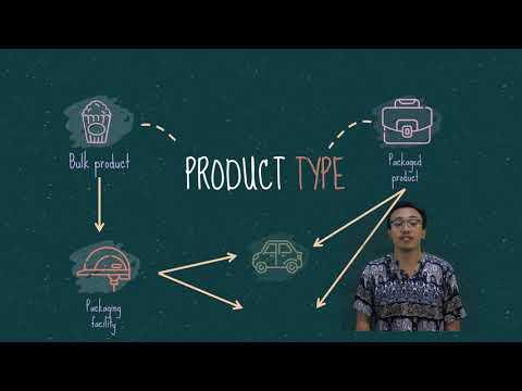 Pioneer of Indonesia Civilization Development Supply Chain Review of PT  Semen Indonesia