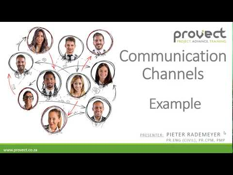 Communication Channels Formula And Example