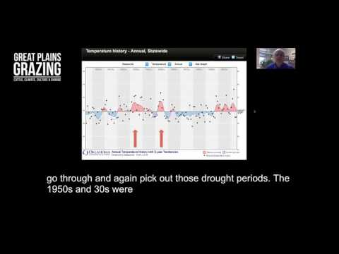 Historical Climate Patterns in the Southern Great Plains, Albert Sutherland