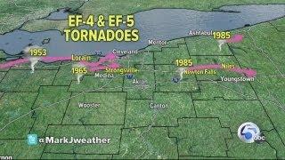 Northern Ohio tornado alley