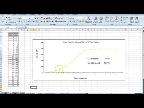 Calculating Wind Turbine Output and Capacity Factor