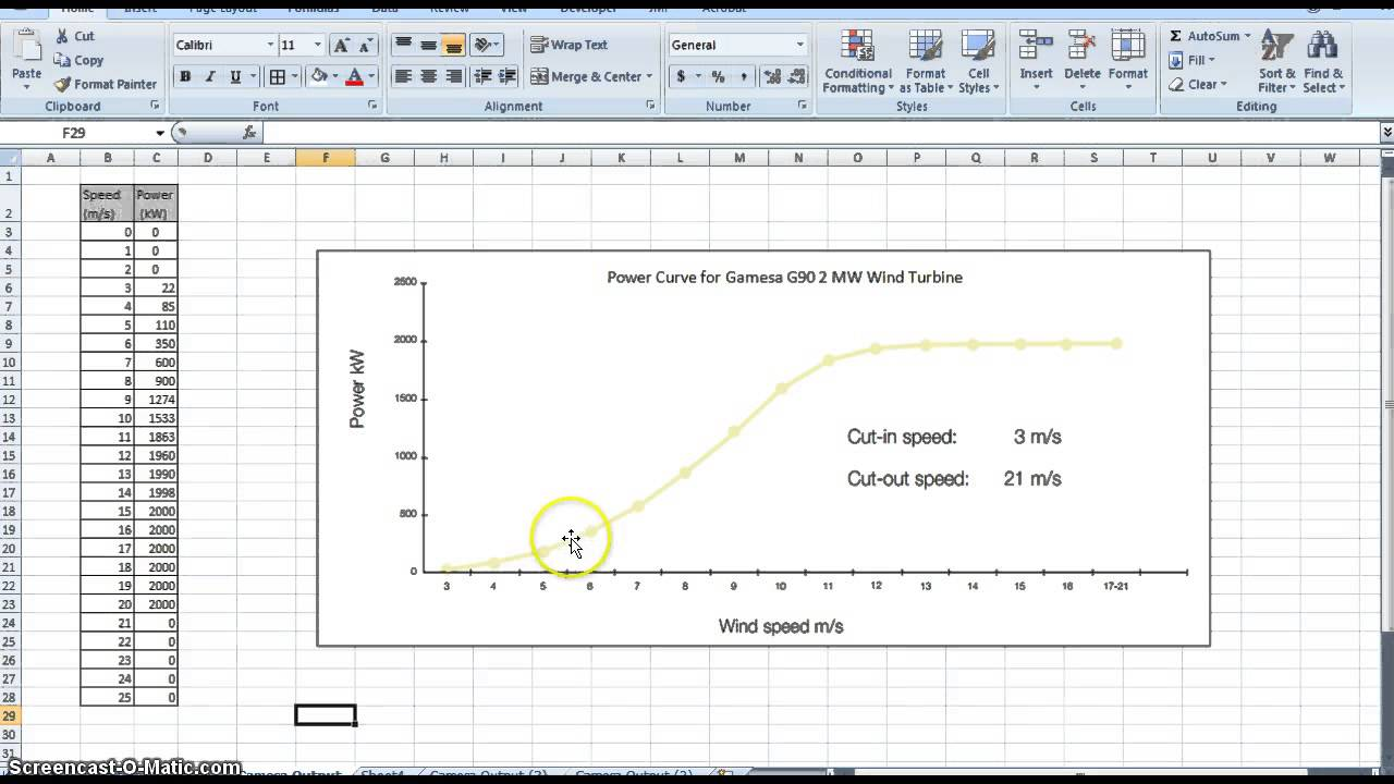 How to calculate a wind generator: formulas practical example of calculation 7