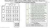 Fuse Box Location And Diagrams Gmc Jimmy 1995 2001 Youtube