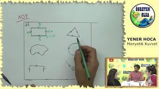 YKS Fizik-YENER HOCA- Manyetik Kuvvet #1