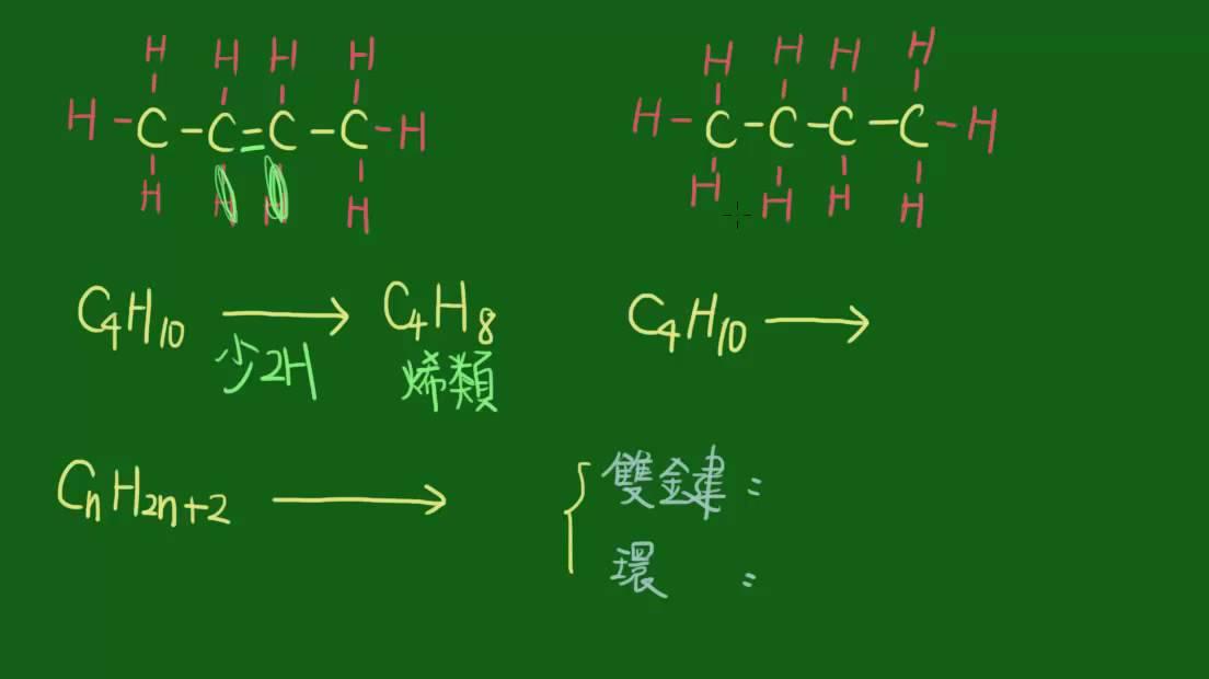 103學測化學解題(10/16)第55題 - YouTube