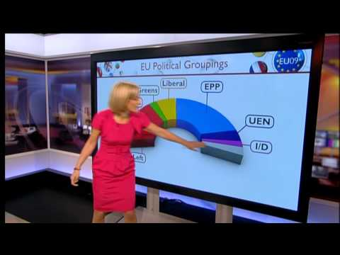 European Parliament Touchscreen Explainer