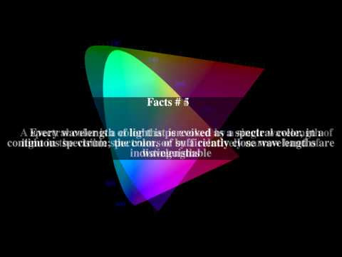 Spectral color Top # 9 Facts