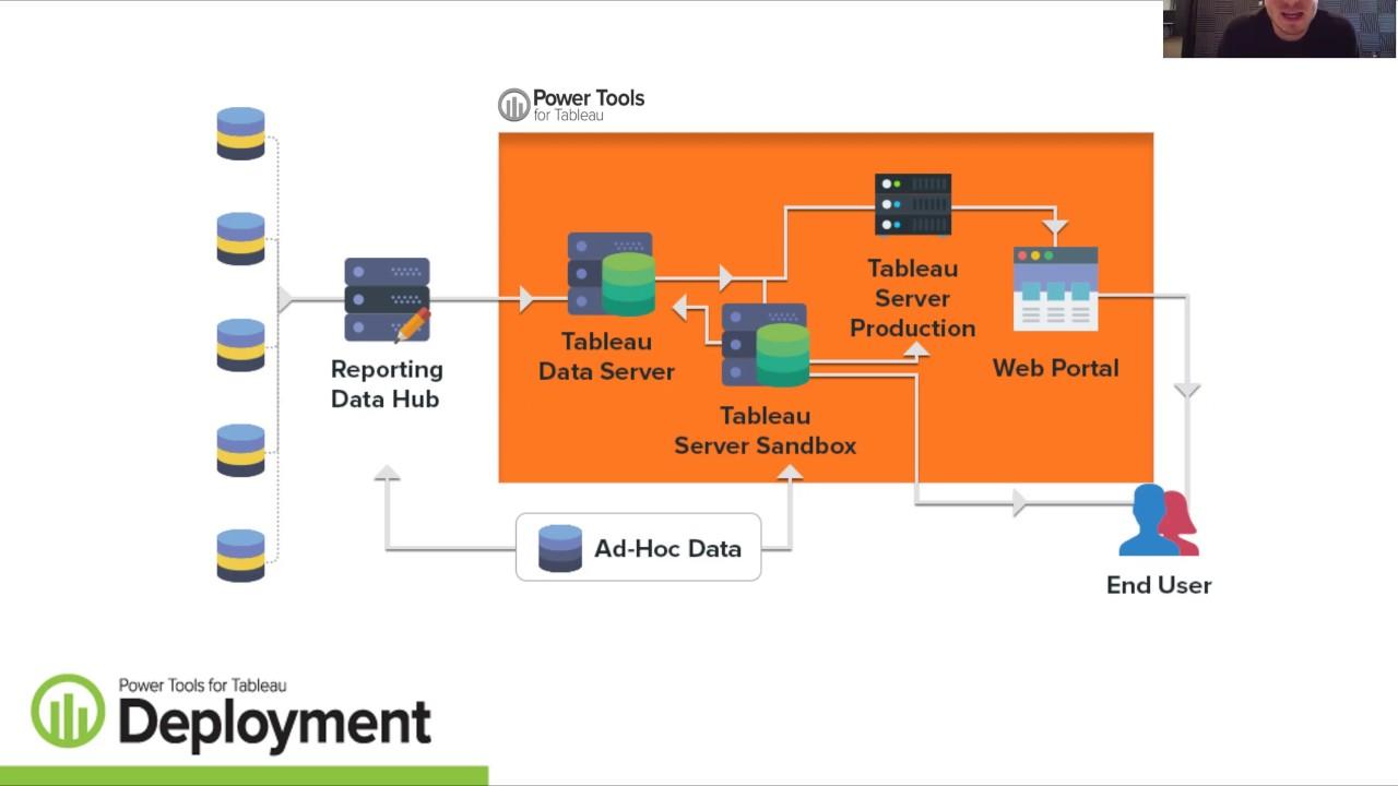 WEBCAST FRIDAY: Power Tools for Tableau Desktop & Deployment