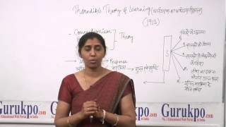 Thorndike Theory of Connectionism by Ms. Meenakshi Sharma
