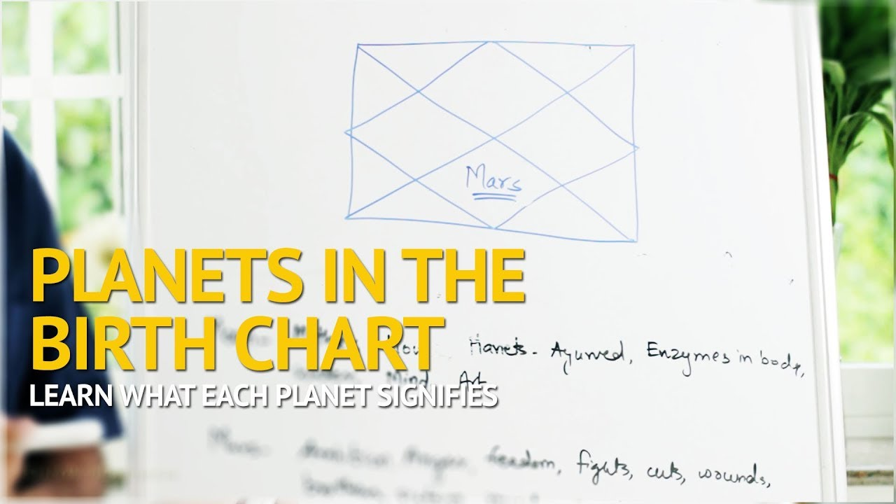 Learn astrology planets in the birth chart explained for learn astrology planets in the birth chart explained for beginners nvjuhfo Choice Image