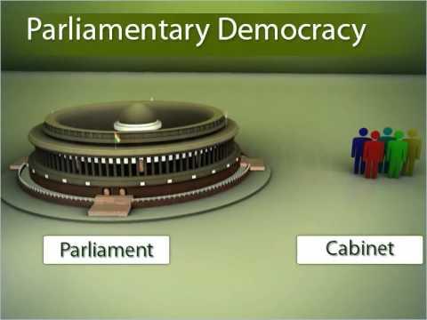 Democracy in India - Class 9