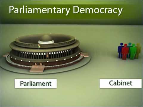 Democracy in India - Class 9